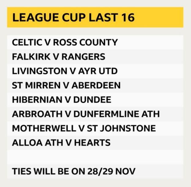 Celtic v Ross County, Falkirk v Rangers, Livingston v Ayr United, St Mirren v Aberdeen, Hibernian v Dundee, Arbroath v Dunfermline Athletic, Motherwell v St Johnstone, Alloa Athletic v Hearts.