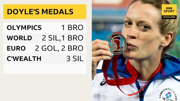 Eilidh Doyle's medals