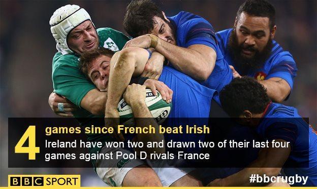 Ireland graphic