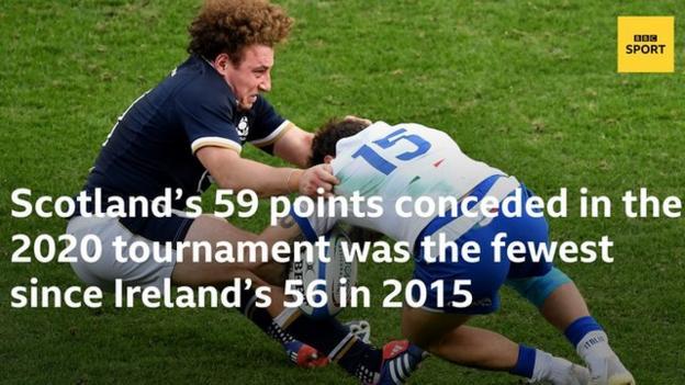 Scotland's Duncan Weir makes a tackle