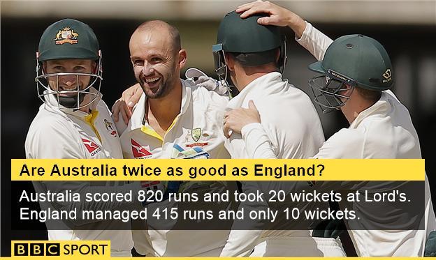England-Australia graphic