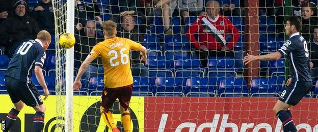 Liam Boyce scores for Ross County against Motherwell