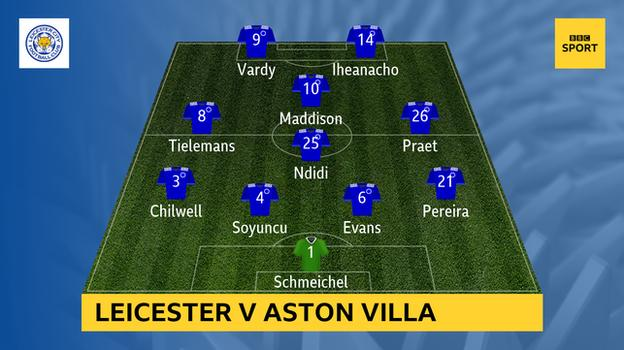 Leicester XI v Aston Villa with the Foxes in a 4-4-2 diamond formation: Schmeichel; Pereira, Evans, Soyuncu, Chilwell; Ndidi, Praet, Tielemans, Maddison; Iheanacho, Vardy