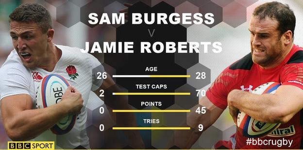 Sam Burgess v Jamie Roberts