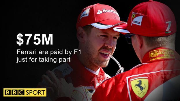 Sebastian Vettel and Kimi Raikkonen of Ferrari