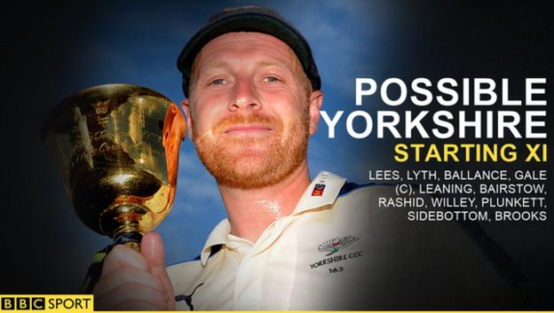 Yorkshire possible starting XI