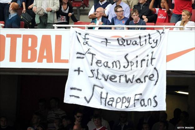Arsenal fans holding a banner