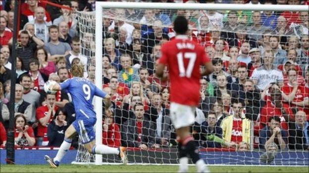 Chelsea striker Fernando Torres against Man Utd