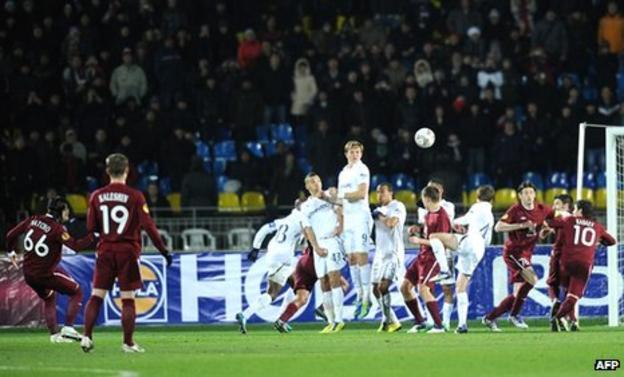 Bebras Natcho scores for Rubin Kazan