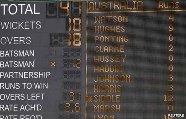 The scoreboard shows Australia 47 all out