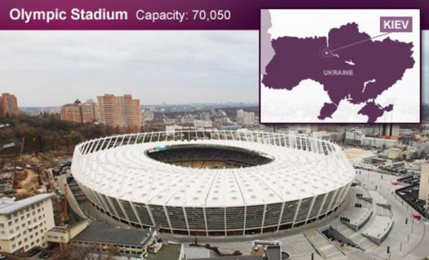 Olympic Stadium (Olimpiysky Stadium), Kiev