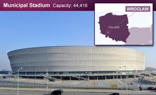 Municipal Stadium (Stadion Miejski), Wroclaw