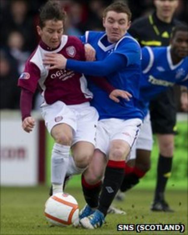 John Fleck (right) against Arbroath