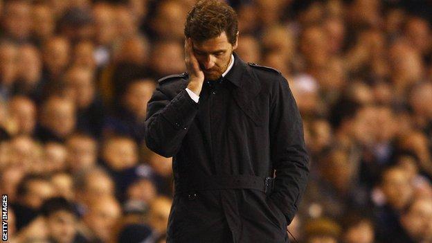 Andre Villas-Boas is unsure whether he has Roman Abramovich's full support