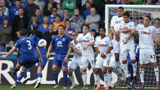 Leighton Baines put Everton ahead with a wonderful free-kick