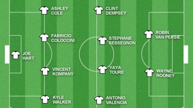 Garth Crooks Team of the Season
