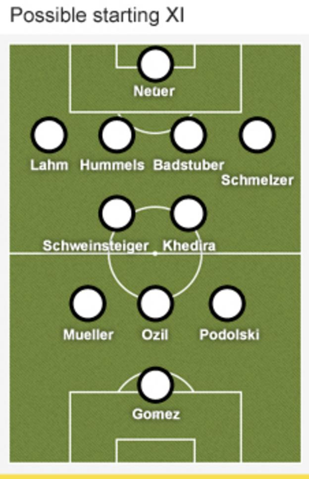 Germany formation