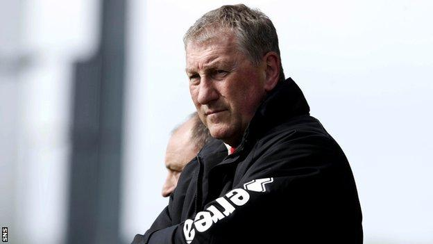 Inverness CT manager Terry Butcher