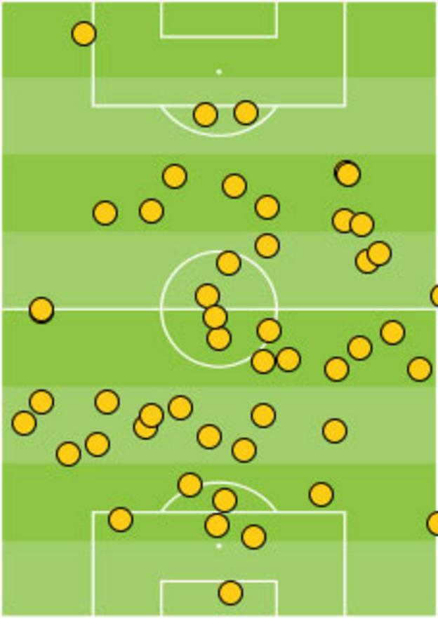 Steven Gerrard touches against Belgium