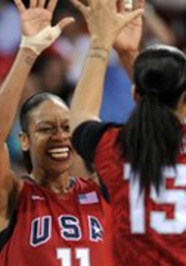 US womens basketball