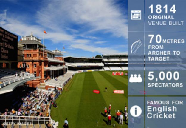 Lord's info graphic