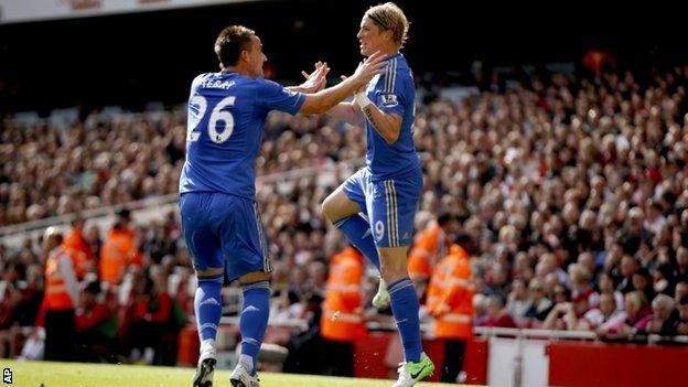 John Terry & Fernando Torres