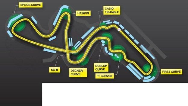 Suzuka circuit graphic