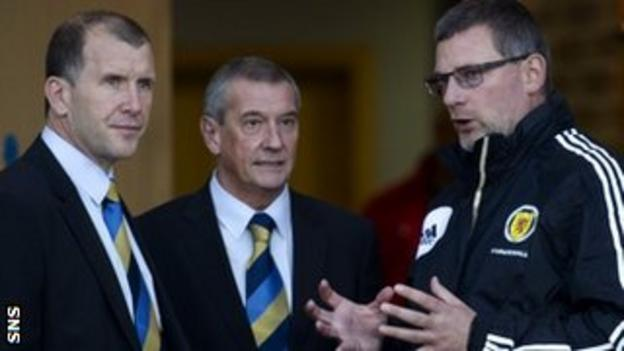 Regan and Ogilvie held talks with Levein last week about the coach's future