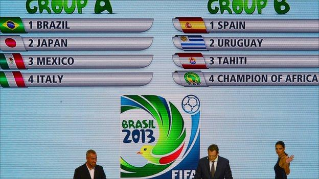 Confederations Cup draw