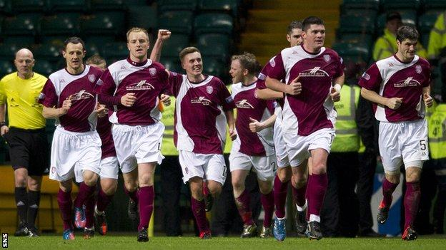 Arbroath held Celtic to a 1-1 draw in Glasgow