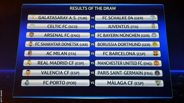 The draw for the Champions League last 16