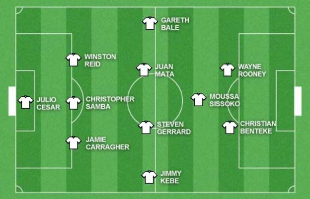 Team of the week