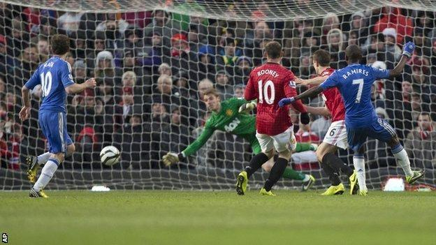 Ramires scores for Chelsea against Manchester United