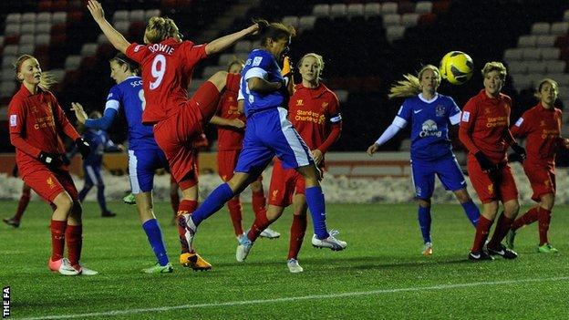 Nicky Parris heads Everton's equaliser at Liverpool Ladies in Continental Cup