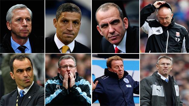 Premier League managers
