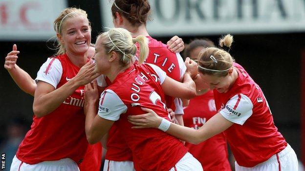Arsenal Ladies team