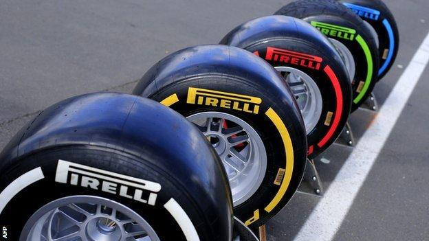Pirelli tyres and Formula 1