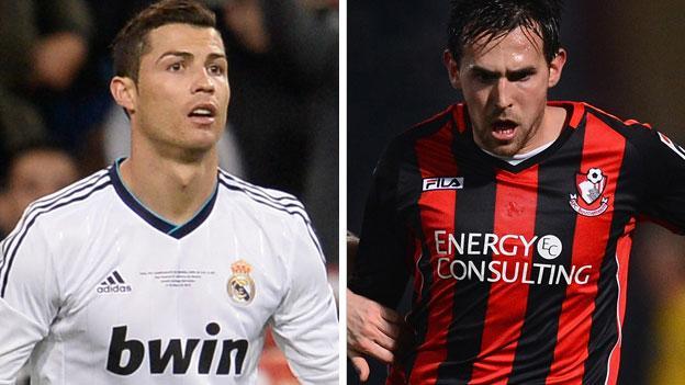 Cristiano Ronaldo and Charlie Daniels