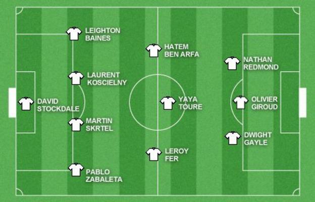 Garth Crooks's team of the week