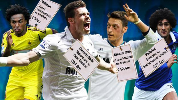 Willian, Gareth Bale, Mesut Ozil and Marouane Fellaini