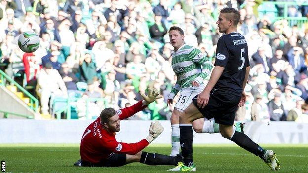 Kris Commons could return to the Scotland squad