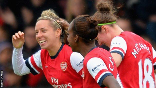 Jordan Nobbs Arsenal Ladies celeb