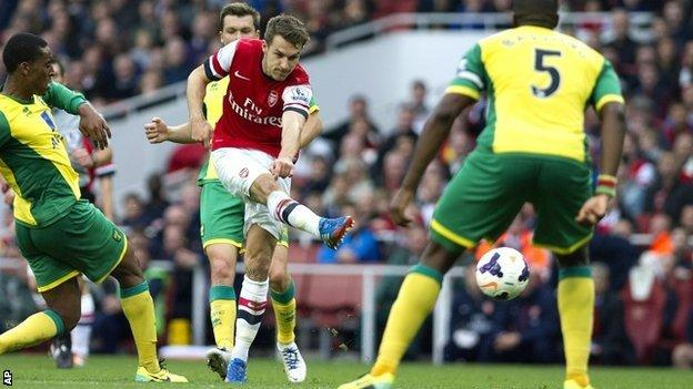 Aaron Ramsey v Norwich