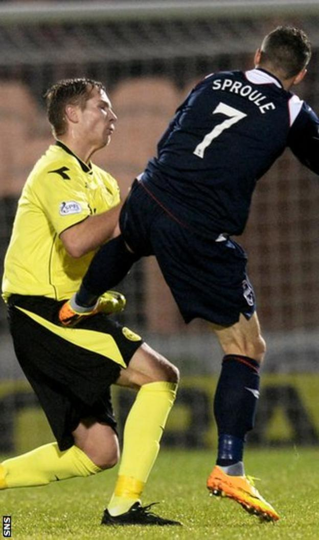 Ross County's Ivan Sproule