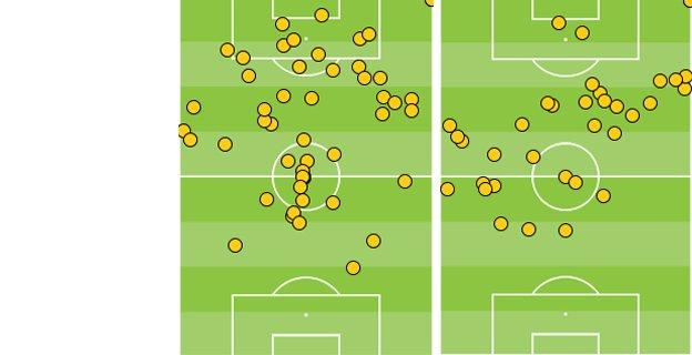 Robin van Persie's touches vs Newcastle on 26 December 2012 and on 7 December 2013