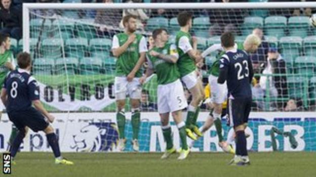 Richie Brittain scores for Ross County against Hibernian