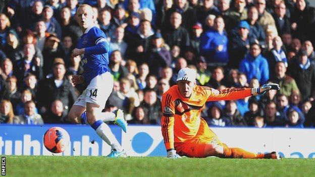 Everton forward Steven Naismith (left) slots past Swansea goalkeeper Gerhard Tremmel at Goodison Park