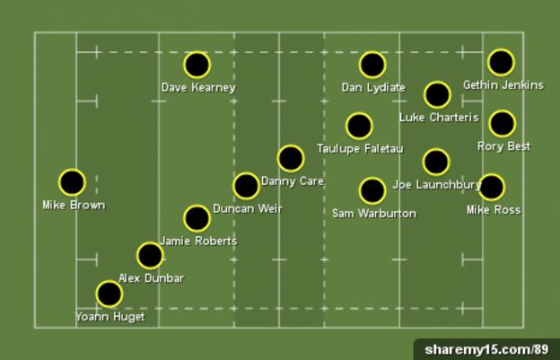 Six Nations Team of the Week graphic