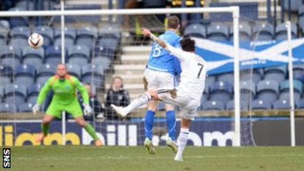 Joe Cardle scores for Raith Rovers against St Johnstone