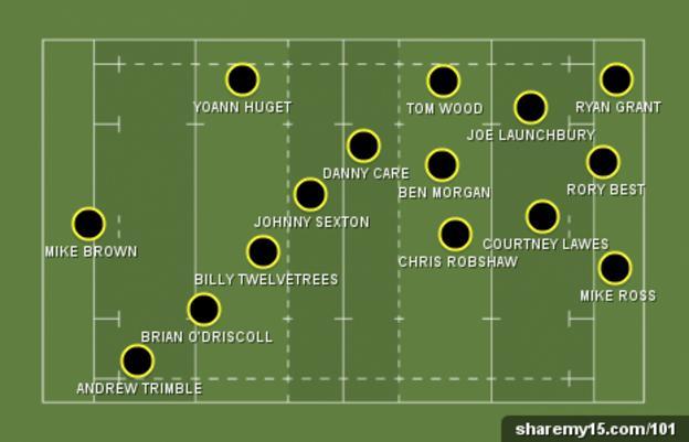 Jonathan Davies' Team of the Week
